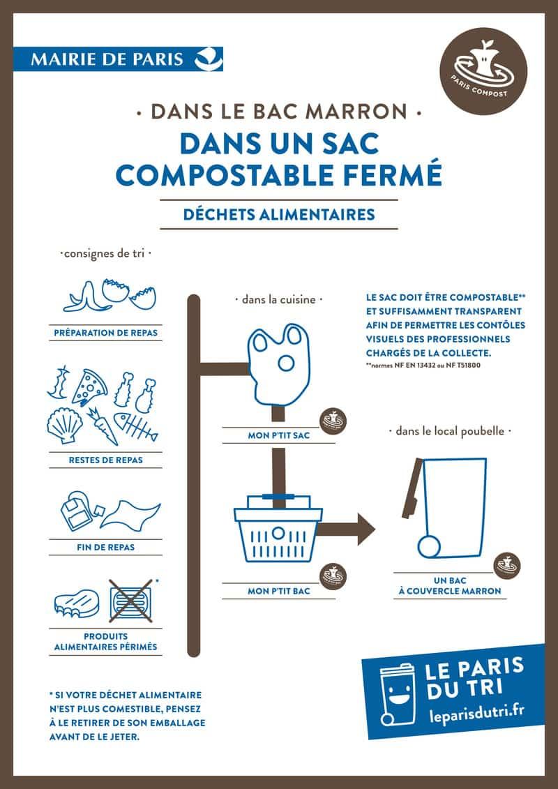 Mesures proprete Paris 2019