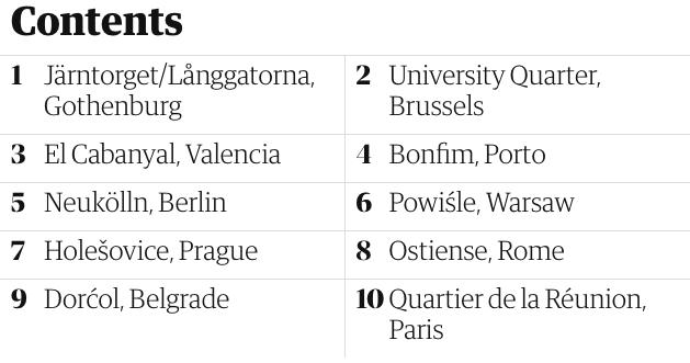 classement quartiers paris
