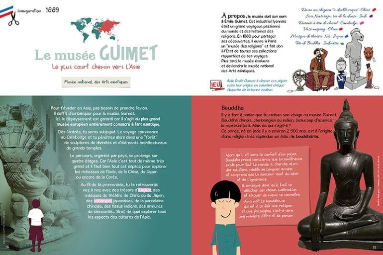 guide musees paris pages